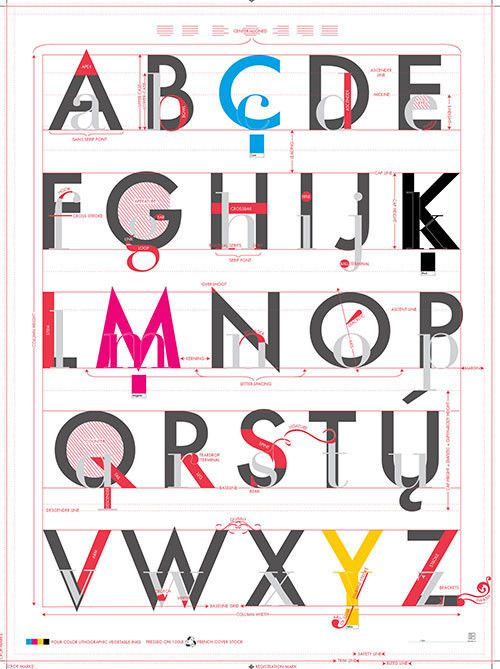 "An alphabetical primer on the wonders of typography, this paean to the proficiency of print includes all the (dia)critical elements of typesetting, from serifs to ligatures to hooks and much, much more. Whether you're keen on kerning, a glutton for glyphs, or love learning about leading and line spacing, this veritable font of font facts is sure to be just your ""type."""