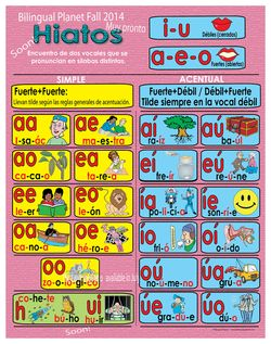 """Hiatos Poster Diptongos  Available at Bilingual Planet  $5.00 Fall 2014  a two sided poster 22.5"""" by 28.5 similar to the sílabas poster"""