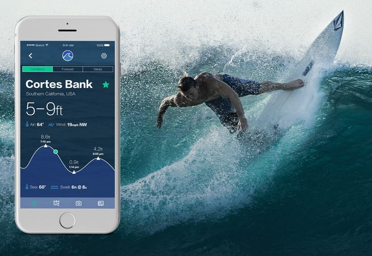 """Check out my @Behance project: """"NNW Surf Report App"""" https://www.behance.net/gallery/54361067/NNW-Surf-Report-App"""