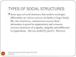 Image result for social structures