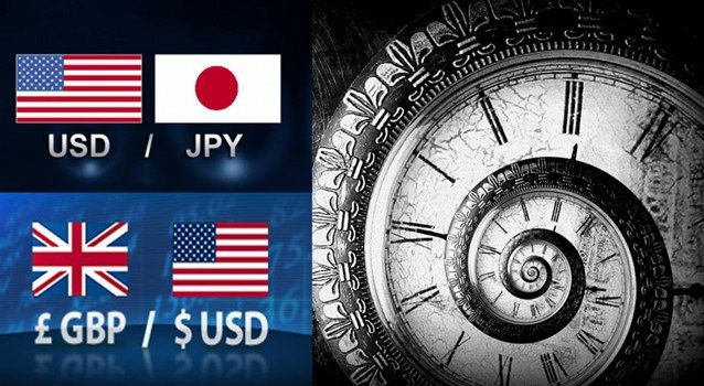 APA Zones Forex Video Analysis & FX Forecast on USDJPY and GBPUSD for the week commencing 21 Nov 2016 - My Trading Buddy Markets Analysis Magazine