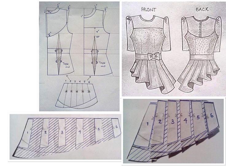 Kebaya modern dan pattern