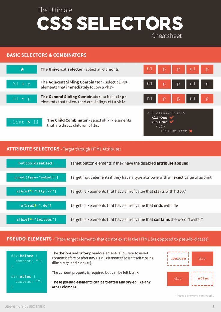 The Ultimate Css Selectors Cheatsheet 1 Web Design Tools Web Design Programs Web Development Programming