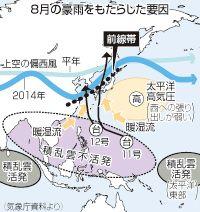 ▼3Sep2014時事通信|「近い将来にまた豪雨」=「異常気象」常態化、防災対策を-気象庁の分析検討会 http://www.jiji.com/jc/zc?k=201409/2014090300940