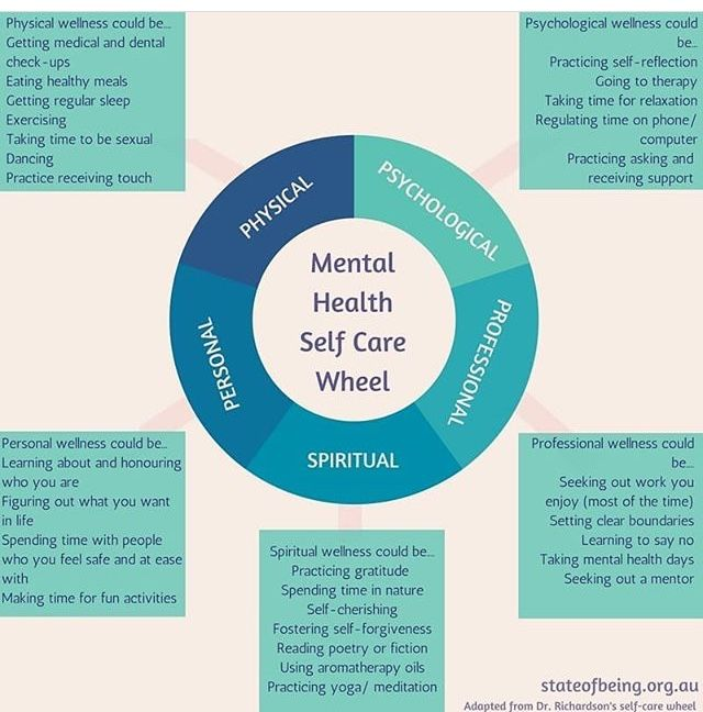 Pin By Chelsea Boyett On Therapy Tools Relaxation Exercises Therapy Tools Social Work