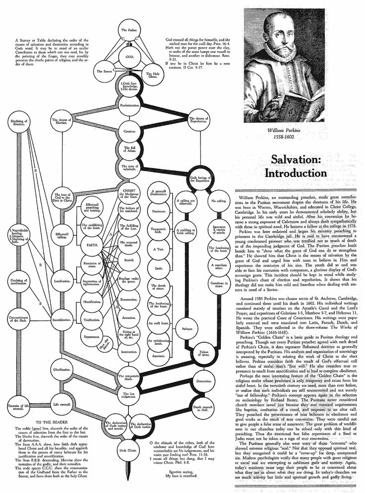 here u0026 39 s an infographic from the 1500s  long before they