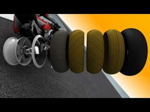 Neumáticos de moto - Grip - Inside Racing 2011 - Ep. 6