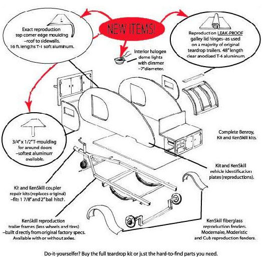 FORD TRAILER WIRING KIT - Auto Electrical Wiring Diagram