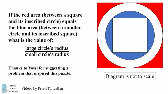 Inscribed Circle And Square Puzzle – Mind Your Decisions