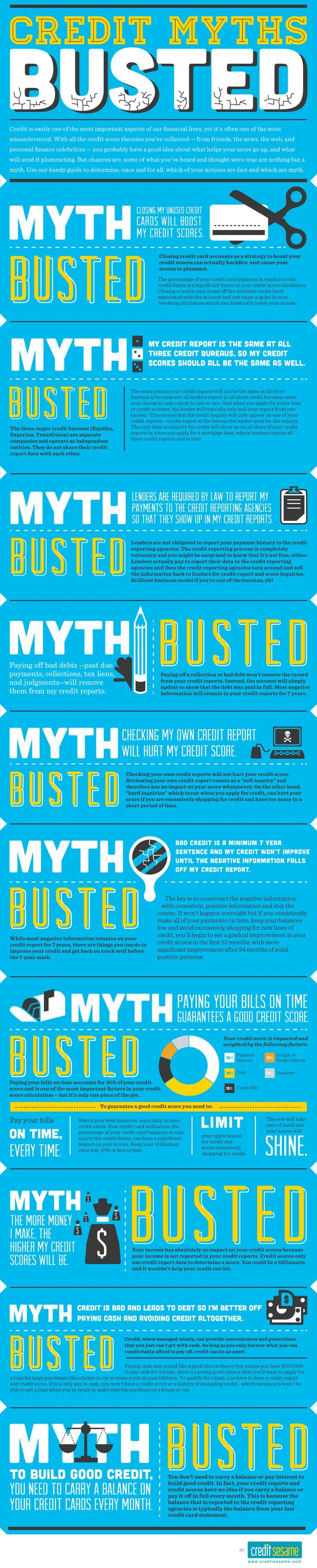Scant on the graphic… But makes it up with the info – MoneyMindedMom Save More ~ Spend Less ~ Live Better