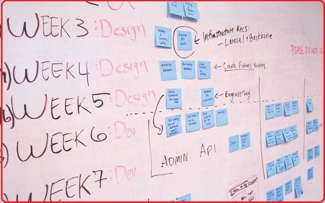 تحليل قفزة الديون العالمية تهدد بفشل أهداف التنمية المستدامة تحرير سالي إسماعيل مباشر تواجه أهداف ال App Development Web Design How To Plan