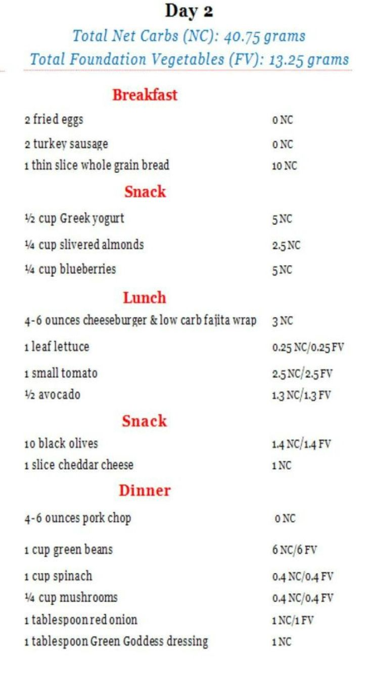 Kim K atkins diet meal plan Day 2