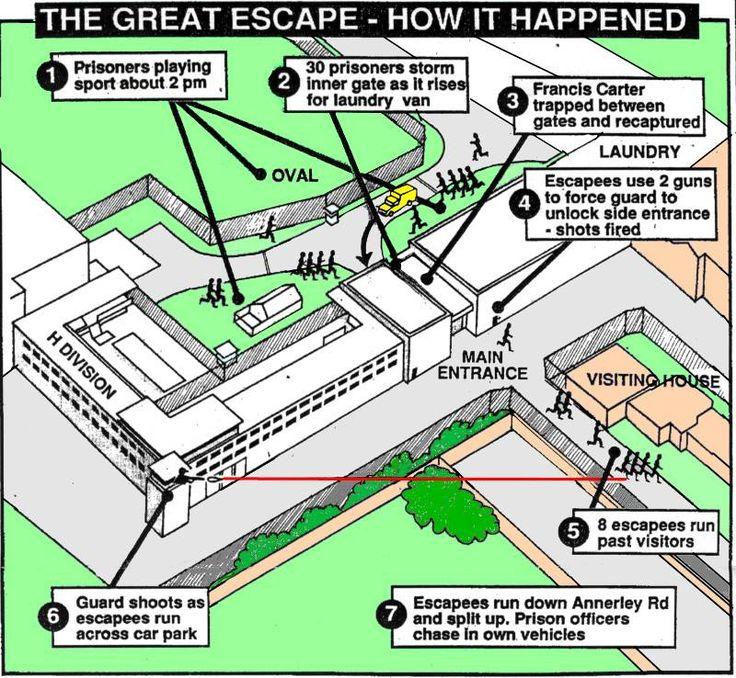 Bogga Road Jail