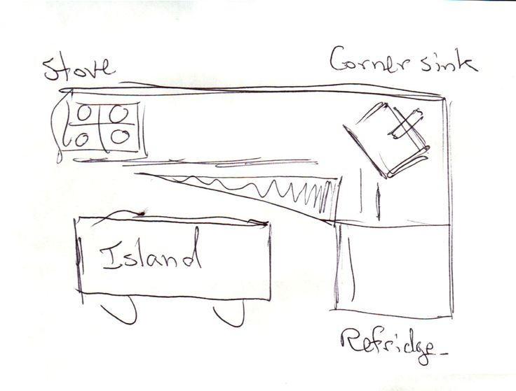 My idea - based on this article: http://www.houzz.com/ideabooks/1042314/list/how-to-set-up-a-kitchen-work-triangle