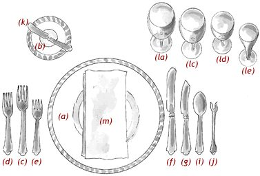 Setting the Table with additional silverware (soup spoons, seafood forks, fish and meat knives, fourth glass or goblet