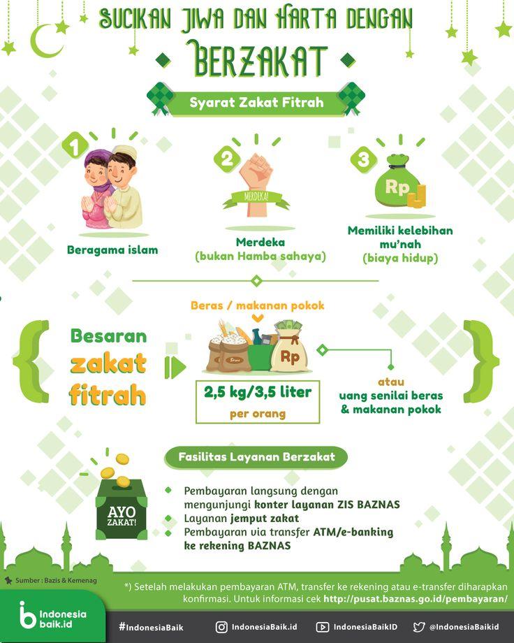 Sucikan Jiwa dan Harta dengan Berzakat | Indonesia Baik
