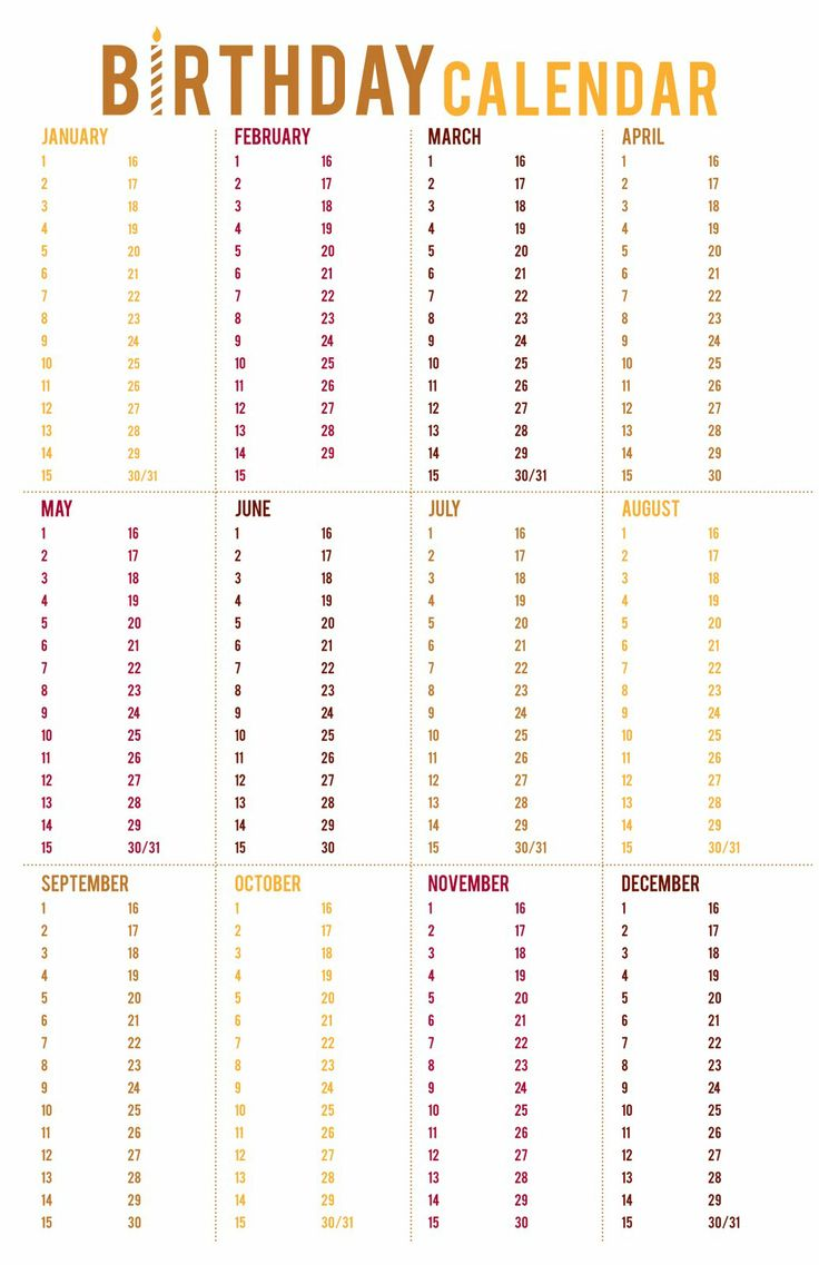 Birthday List Template Free Magnificent 24 Best Mini Planner Printable Images On Pinterest  Calendar Free .