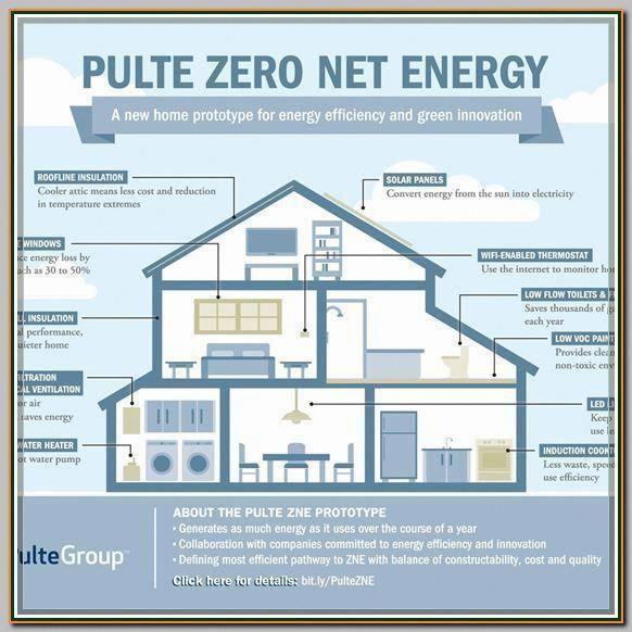 Switch To Water Heating Systems That Use Solar Power To Heat Hot Tubs Pools And Spectrum Power In 2020 Water Heating Systems Geothermal Energy Zero Net Energy