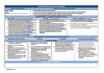 Social Studies-History ~ This is a planning template in a Word.doc form for you to edit. It contains the HASS Learning Outcomes as outlined by the WA Curriculum.