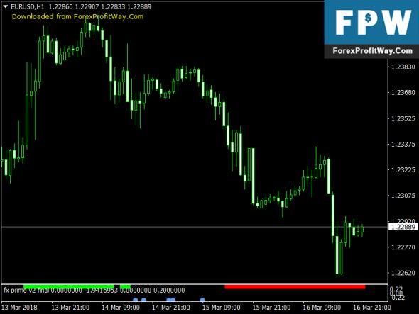 Download Fxprime V2 Final Forex Indicator For Mt4 Learn Forex