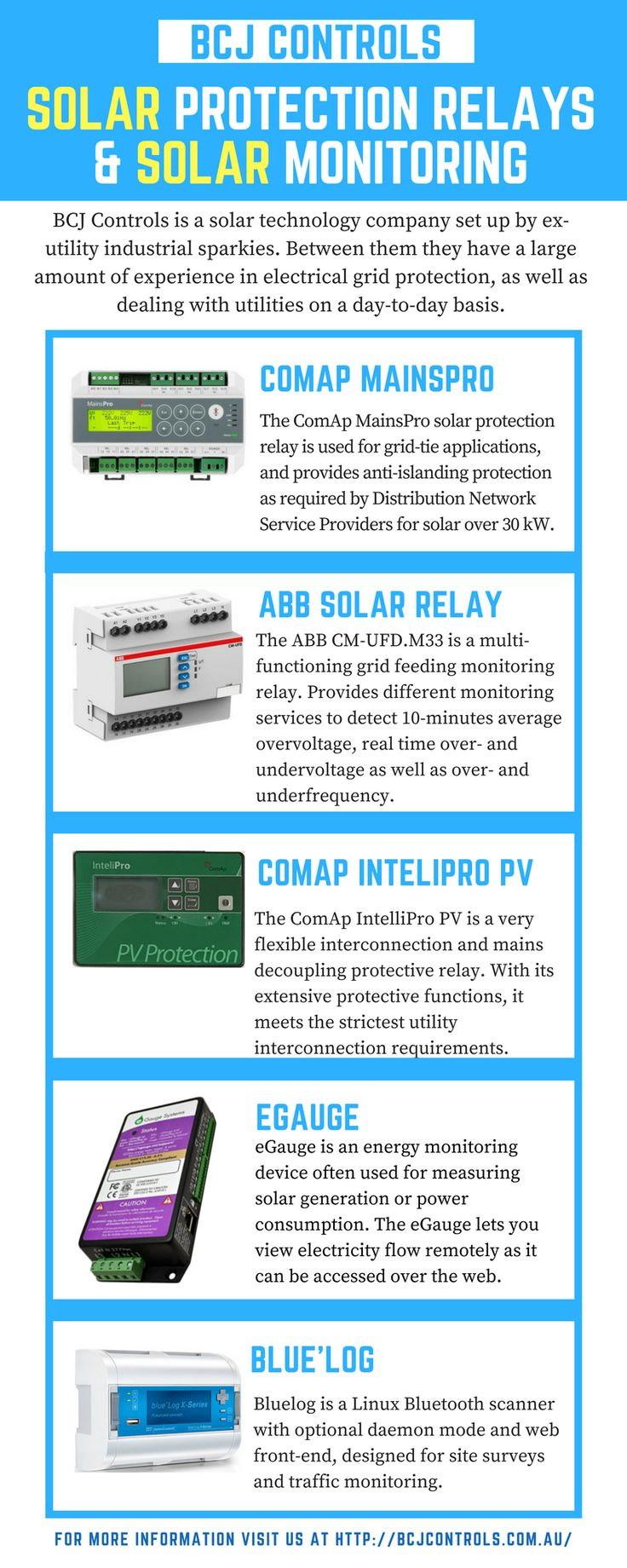 BCJ Controls as a solar technology company providing solar protection relay and solar monitoring device. We provide quality products and installation. Visit us for more info: http://bcjcontrols.com.au.  #SolarProtectionRelay #ComapMainsPro #MainsPro #eGauge #eGaugeAustralia #BlueLog #BlueLogDataLogger #ComApIntelliPro #ComApInteliPro