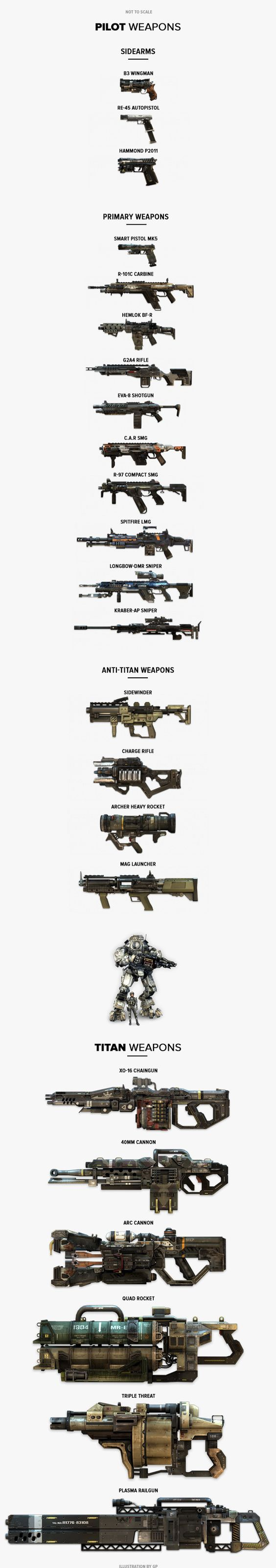 titanfall weapons: