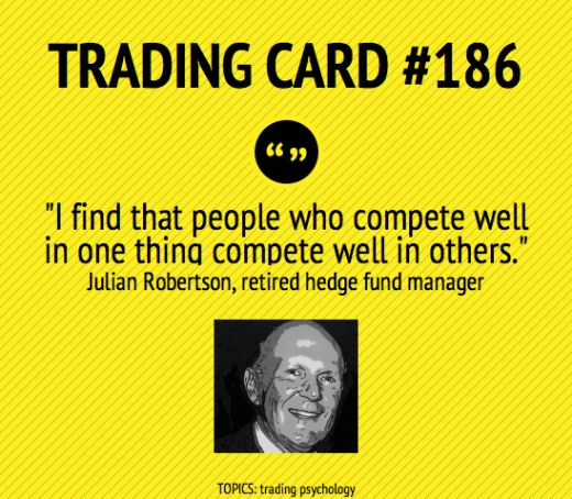 Trading Card #186: Are You A Competitor? by Julian Robertson