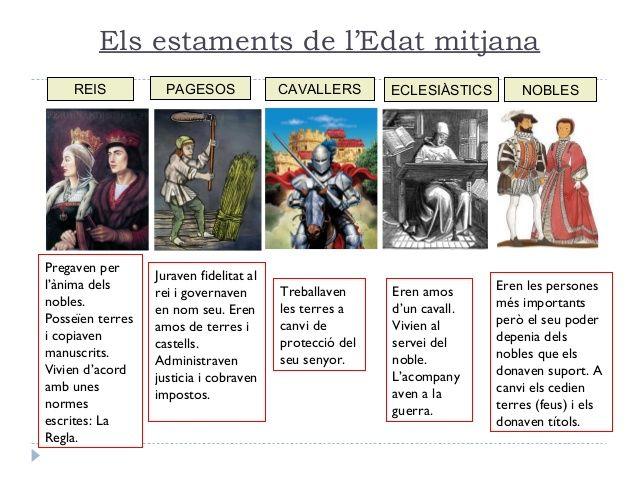 123 best Edat Mitjana images on Pinterest Middle ages, Ap - acord form