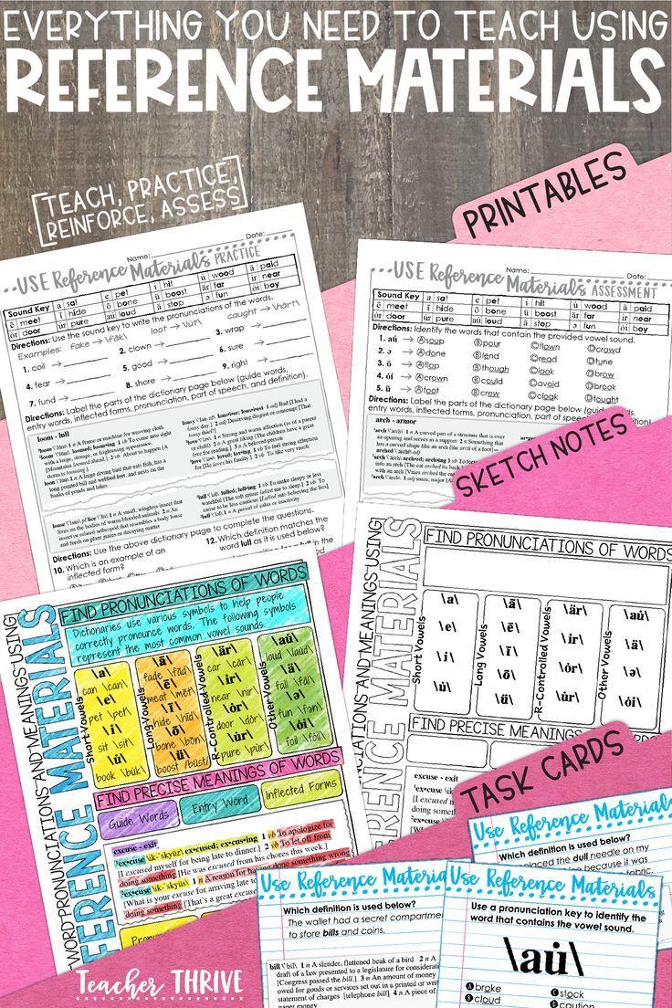 Fifth Grade Grammar: Use Reference Materials | Homeschool