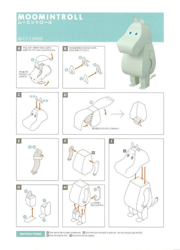 Moomintroll Instructions Photo by Yokosumi | Photobucket