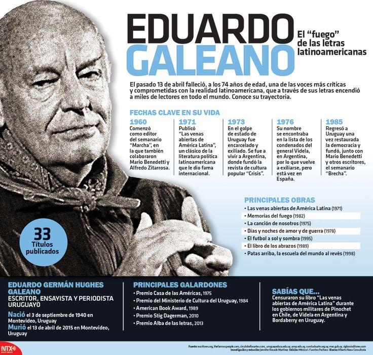 Conoce las fechas clave del escritor uruguayo, Eduardo Galeano, quien falleció el pasado 13 de abril a los 74 años.  #Infografia