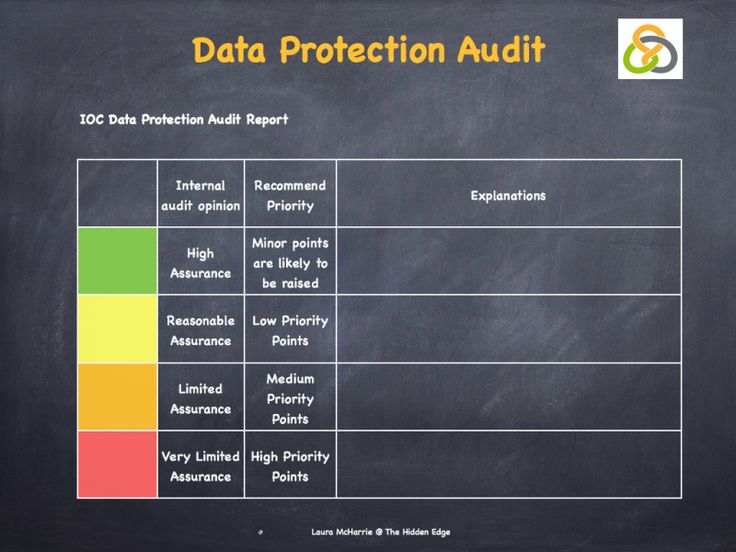 privacy audit template - 25 best ideas about general data protection regulation on
