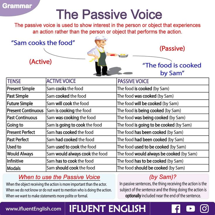 passive voice in an essay Teachers everywhere should rejoice, and so should any students who haven't yet mastered passive voice had passive voice marked on an essay or piece of writing.