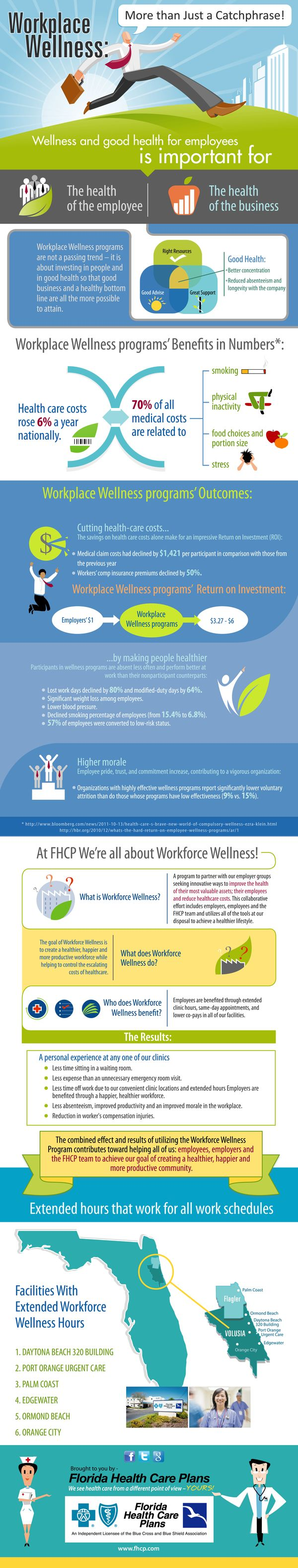 Infographic - Why Workplace Wellness Programs Are Good Business for Employers