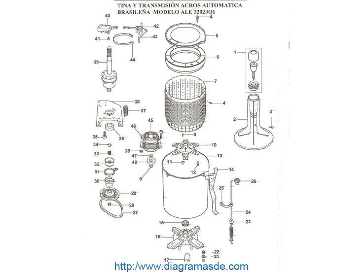 75 best reparacion de aparatos electronicos images on - Reparacion de lavadoras en valencia ...