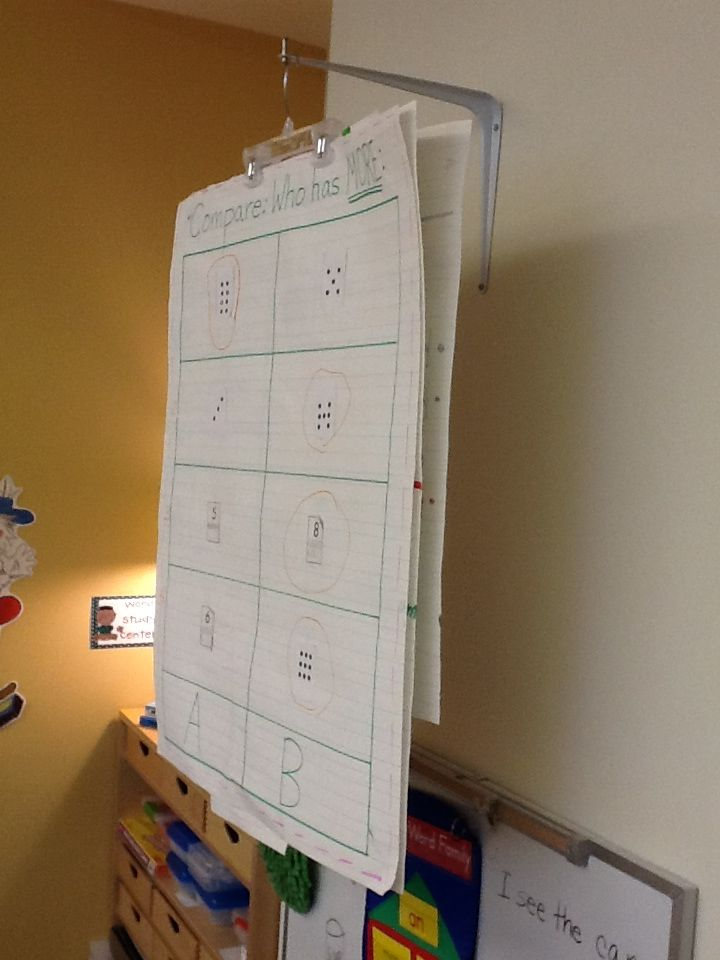 This Kindergarten teacher used a $1.18 L bracket (available at Lowe's Hardware) to store anchor charts.  Love this!