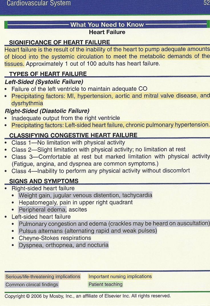 how to explain chf to a patient