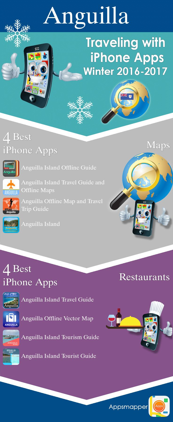 10 best Travel apps for Anguilla images on Pinterest Bicycles