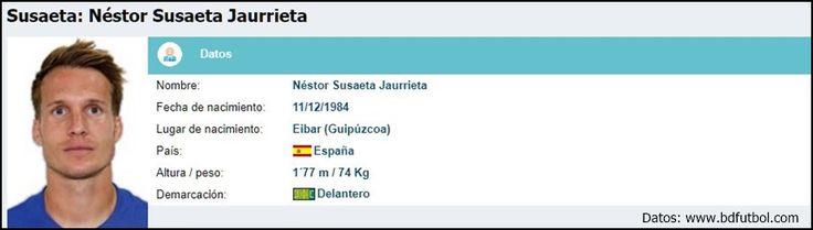 YA CONOCES A NÉSTOR? LA INCORPORACIÓN DEL ALBA (Sus datos)  Albacete Balompié Fichajes 2017/2018 Fútbol Néstor Susaeta