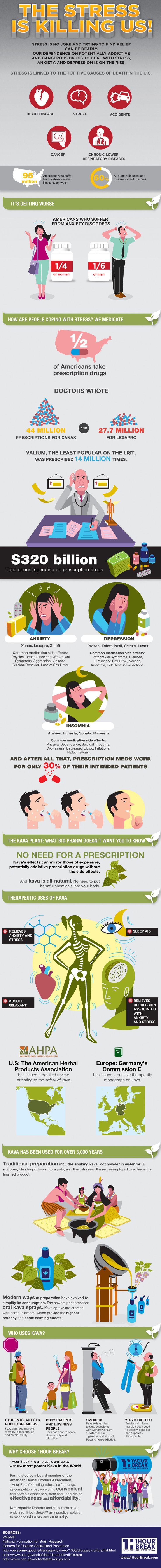 kava kava, anxiety spray, Prescription medication, xanax, valium, ativan, lexapro, war on drugs, stress is killing us,