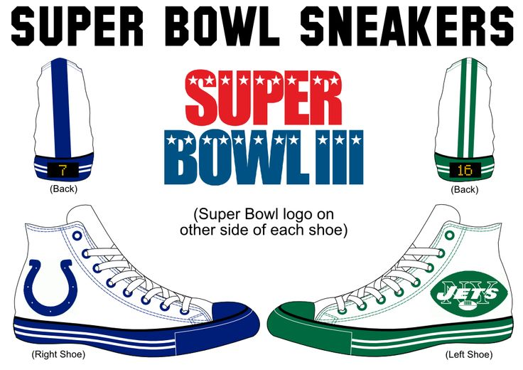 New York Jets versus Baltimore Colts Super Bowl III Sneakers: each Converse Chuck Taylor All Star shoe modeled after the participating NFL teams' helmets.  Final score of Super Bowl on back heels.