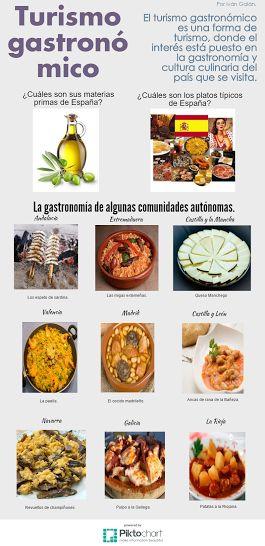 En Espanol! (¡En español!) (Spanish Edition)