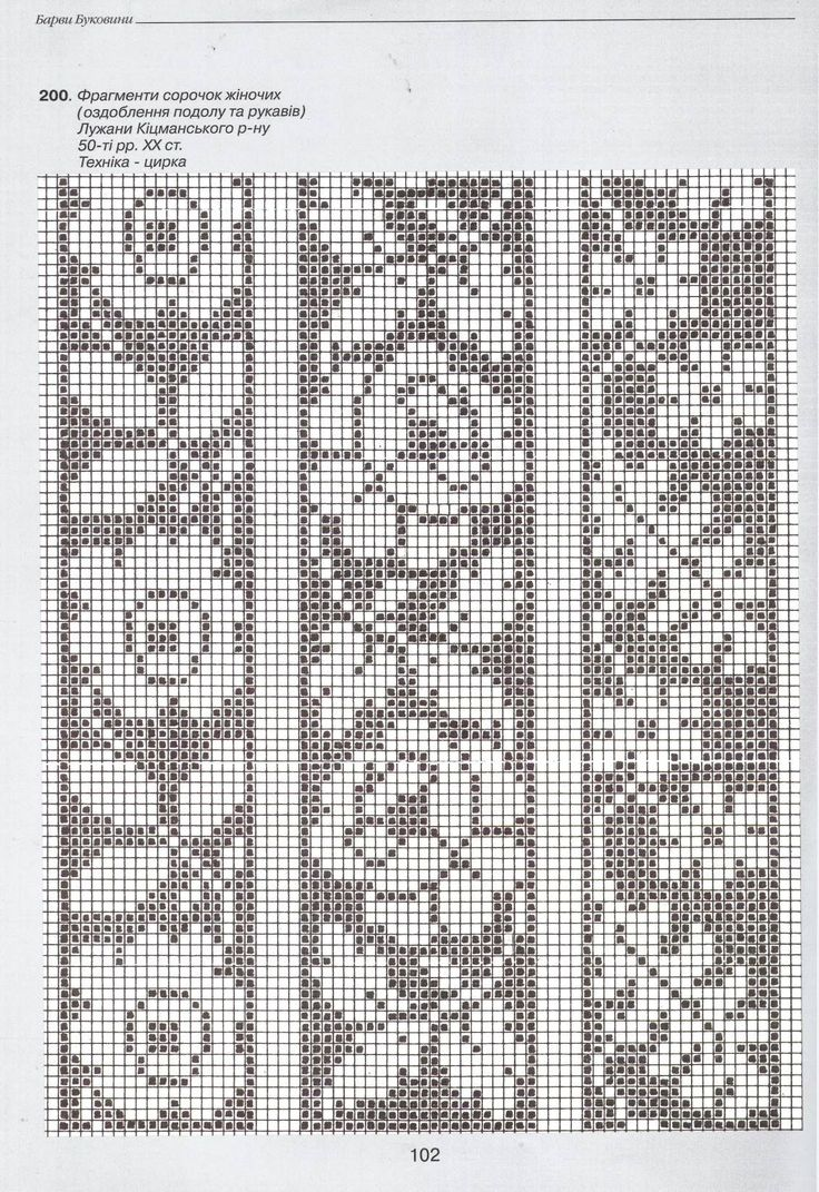 Best 25+ Fair isle chart ideas on Pinterest Cross stitch borders, Fair isle...