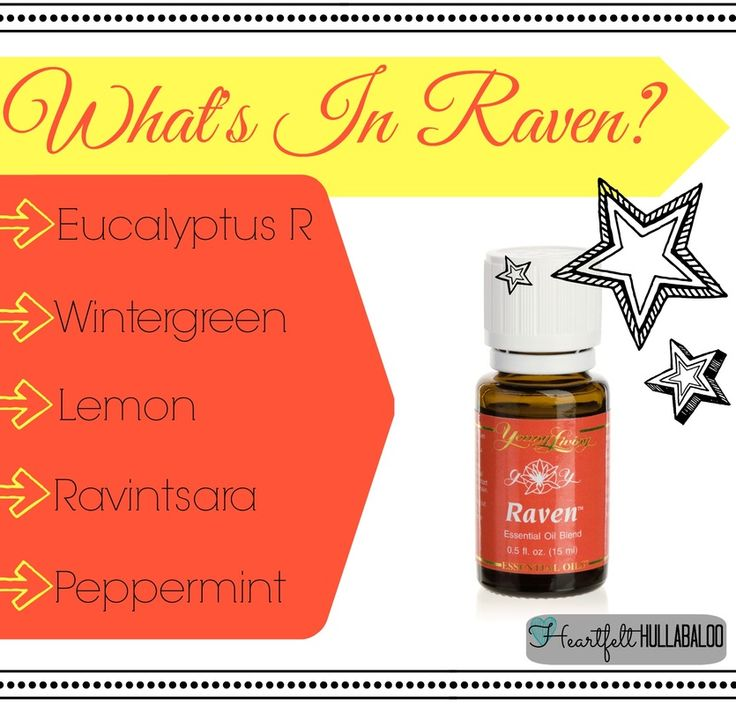 What's in Young Living's Raven blend?  Eucalyptus, wintergreen, lemon, ravintsara, peppermint. Visit Heartfelt Hullabaloo to learn how I use it!