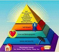 Liberati dalle emozioni: La piramide di Maslow