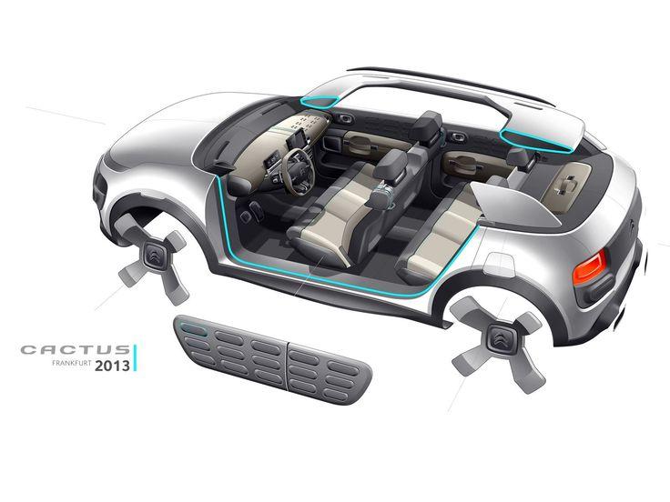 Citroen Cactus Concept - Design Sketch