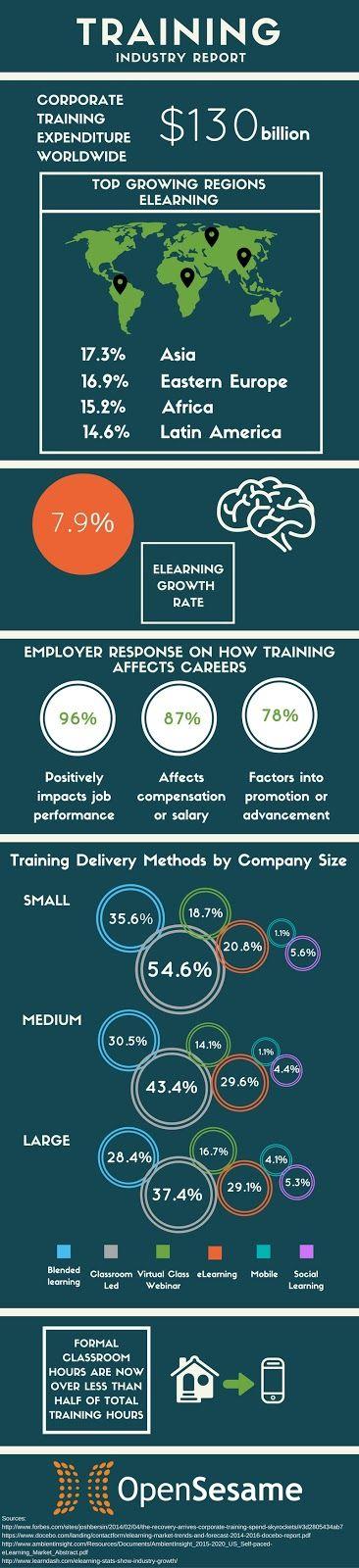 Corporate training market-5.jpg