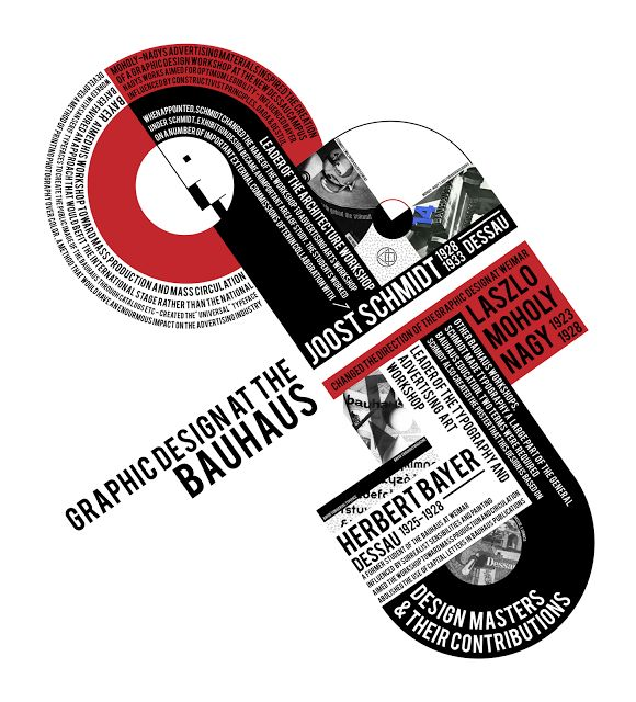 D Printing Exhibition Berlin : Best images about poster bauhaus on pinterest