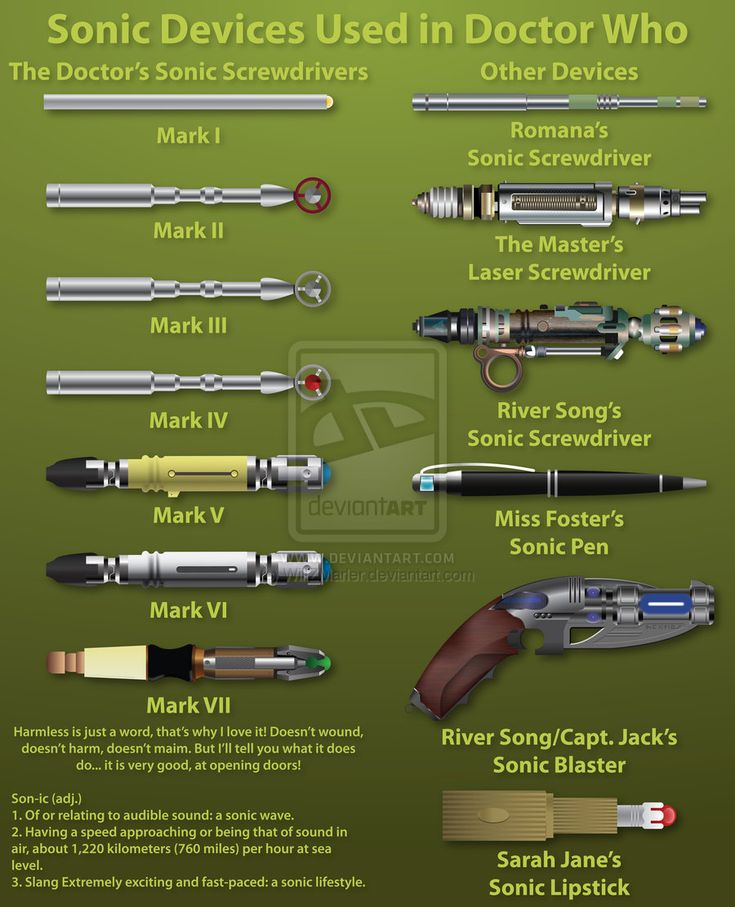 sonic lipstick? that bloody rules!!!!: Geek, Blue Boxes, Sonic Devices, Sonic Screwdriver, Doctorwho, Doctors Who, Doctors Sonic, Dr. Who, Drwho