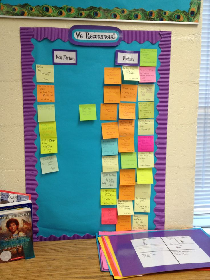 Book Suggestions: I absolutely love this board idea. This interactive board is a great way for students to share book recommendations with each other (and the teacher) in a way that will reach all students. I would have students talk about the book before just placing the post-it on the board in order for students to learn a bit more about each book on this list.